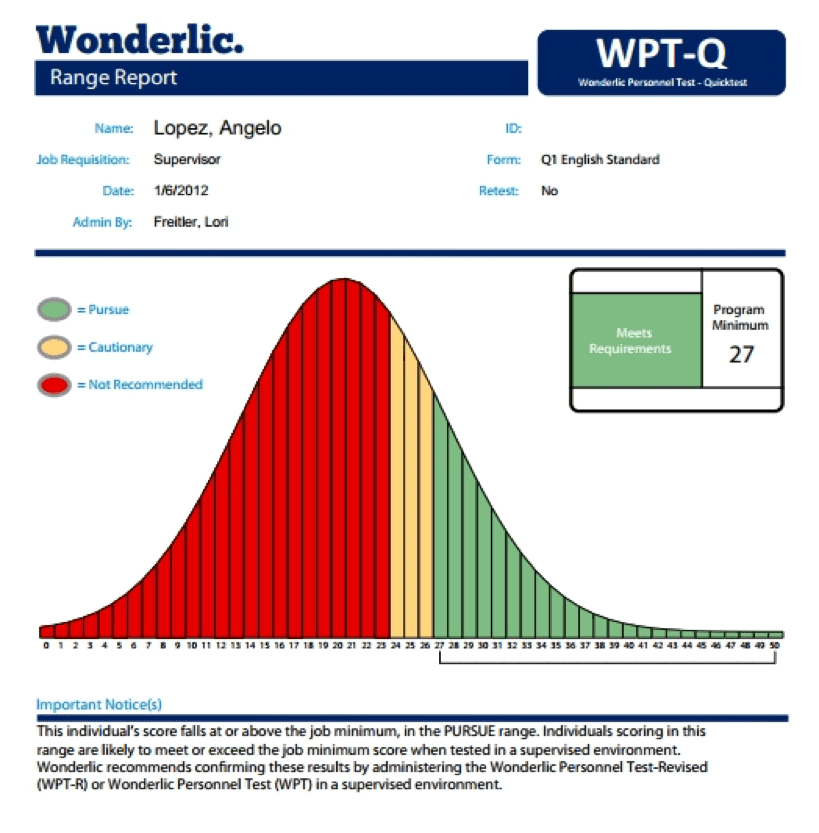 Wonderlic Test Score Report