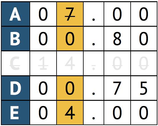wonderlic-test-ordering-practice-question-chart-5