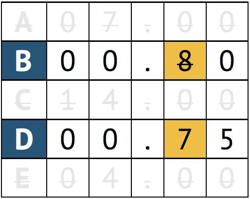 wonderlic-test-ordering-practice-question-chart-6